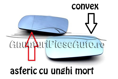 Oglinda asferica sau convexa