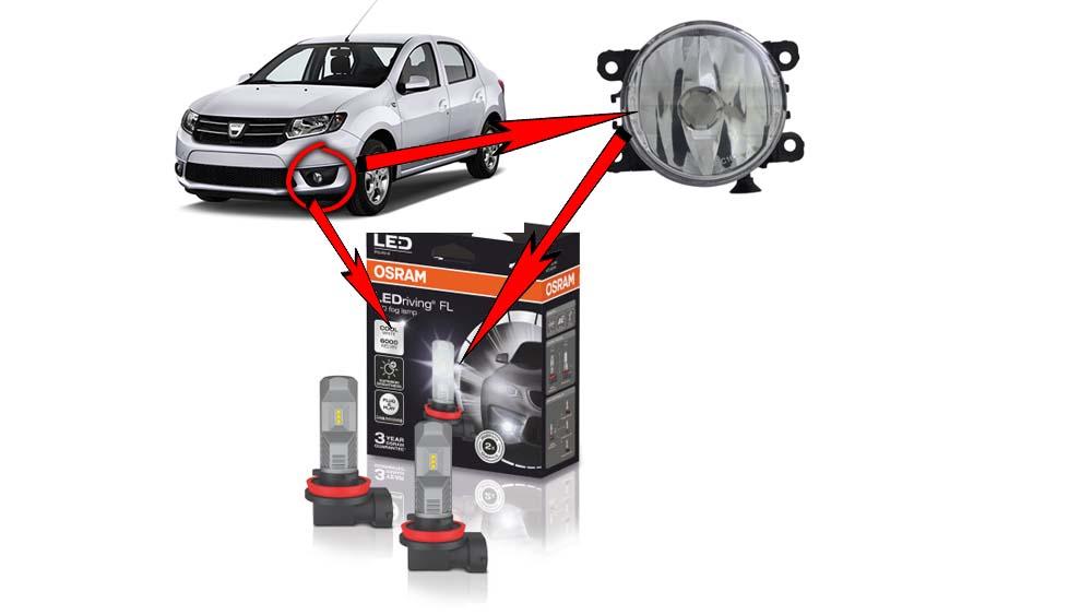Becuri LED Dacia Logan
